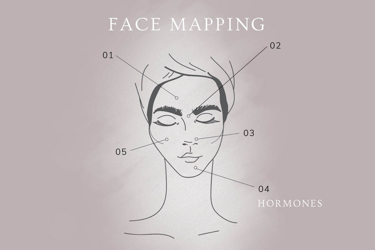 Face Mapping: Hormones and Your Chin