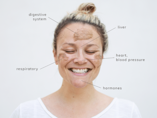 Face Mapping: What Your Pimples Are Trying To Tell You