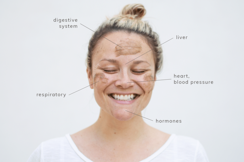 Face Mapping: What Your Pimples are Trying to Tell You on zit mapping, anxiety mapping, skin mapping, atrial fibrillation mapping, botox mapping, anthrax mapping,