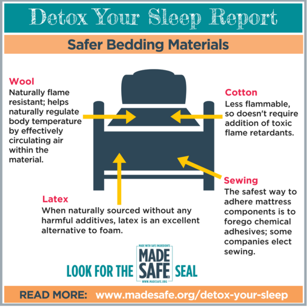 Safer Bedding Infographic