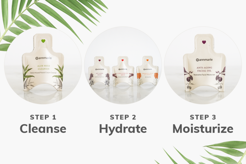How to Use Our Restore Sample Kit + Serum Samples